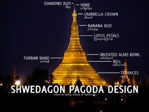 Shwedagon Pagoda Design