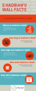 facts about hadrian's wall infographic